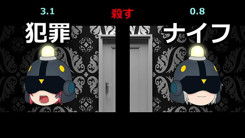 【ゆっくり文庫】江戸川乱歩「心理試験」